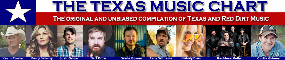 The Texas Country Music Chart